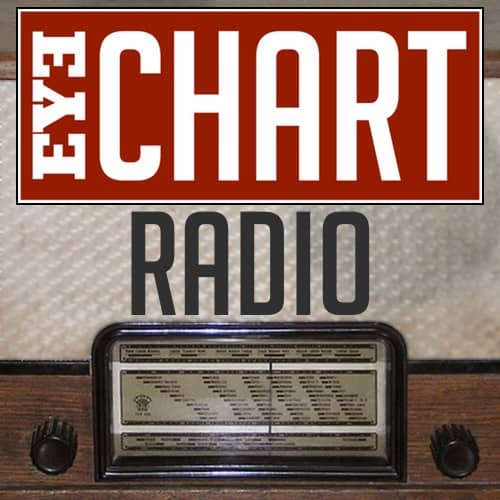 A Shout Out on Eye Chart Radio